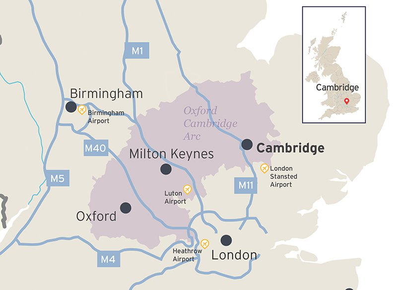 A map showing the location of Cambridge and the major road and rail links to Milton Keynes, Birmingham, Oxford and London
