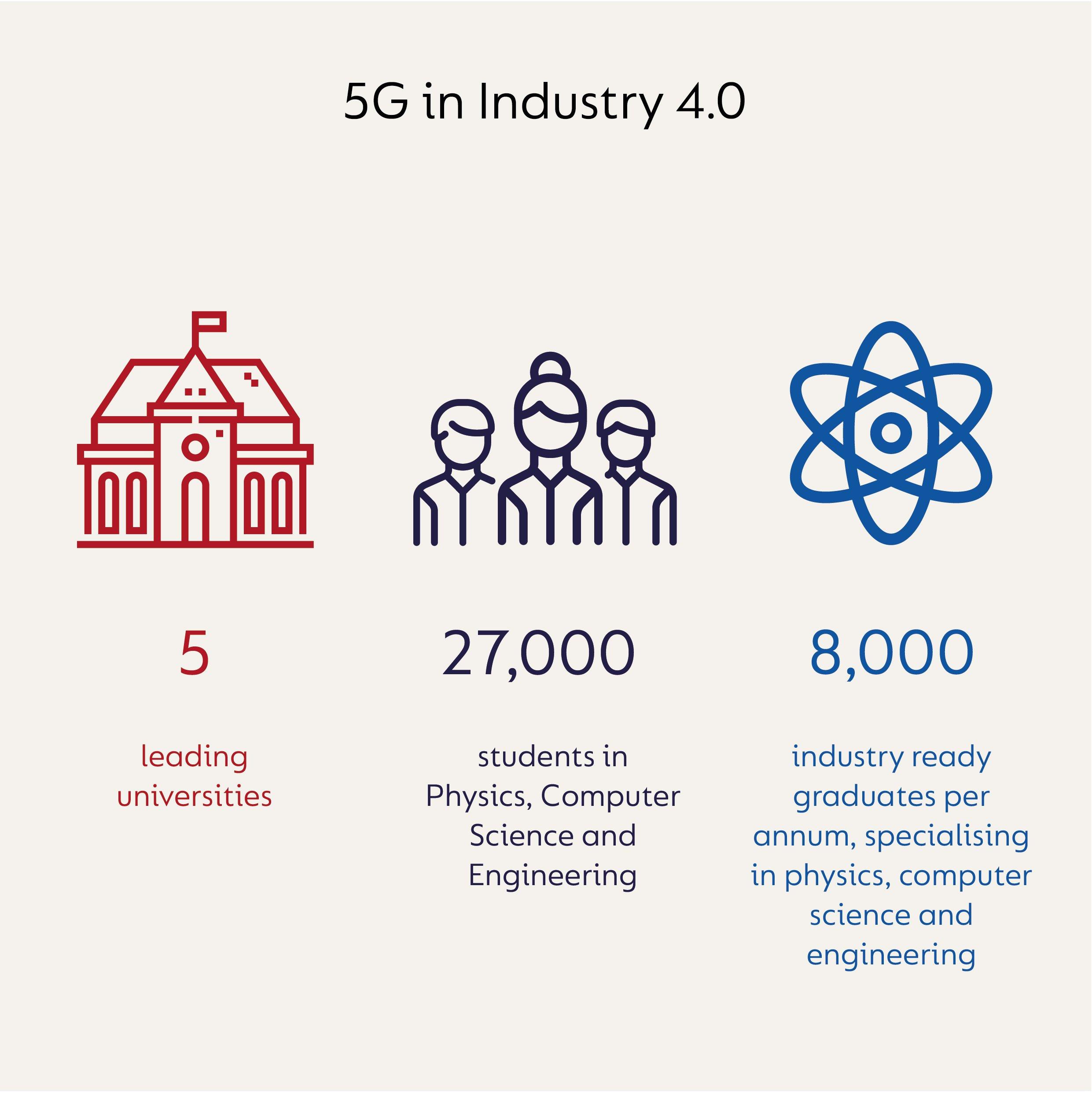 Infographics 5G in Industry.jpg