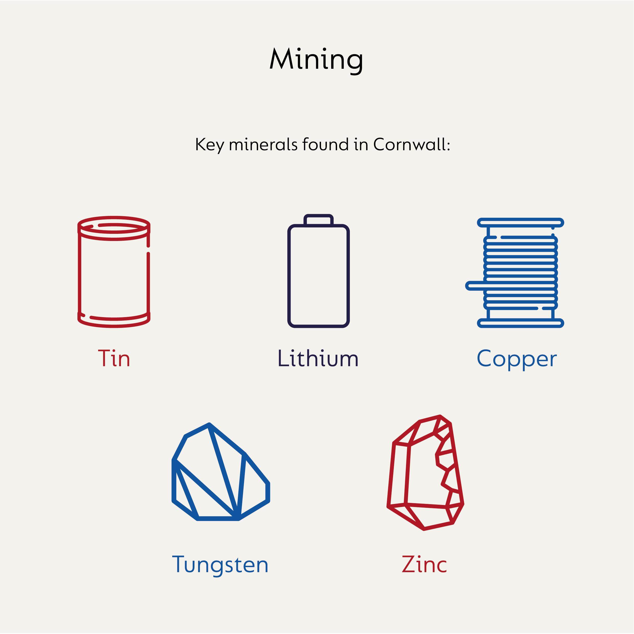 Minerals found in Cornwall