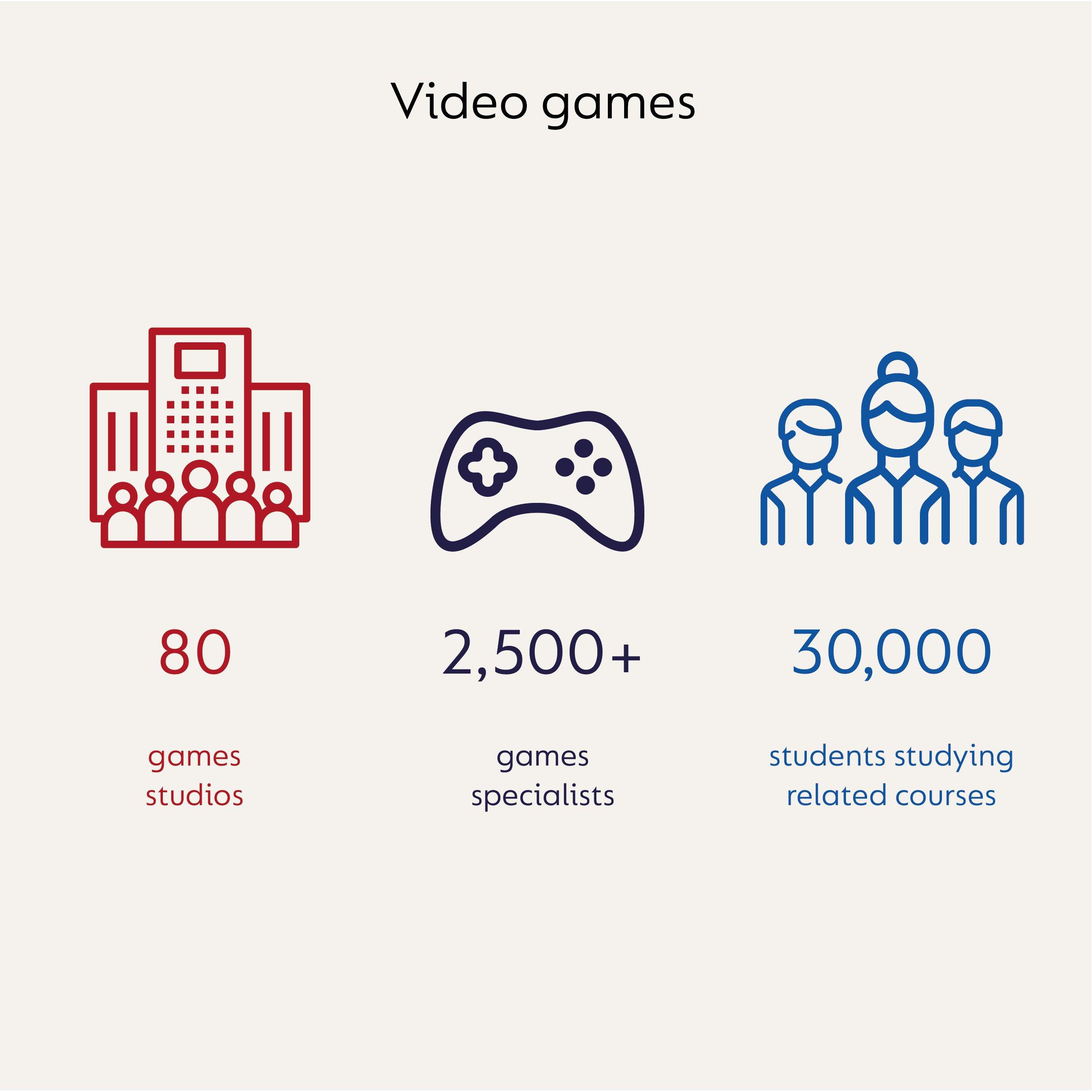 viedo games infographics2-11.jpg